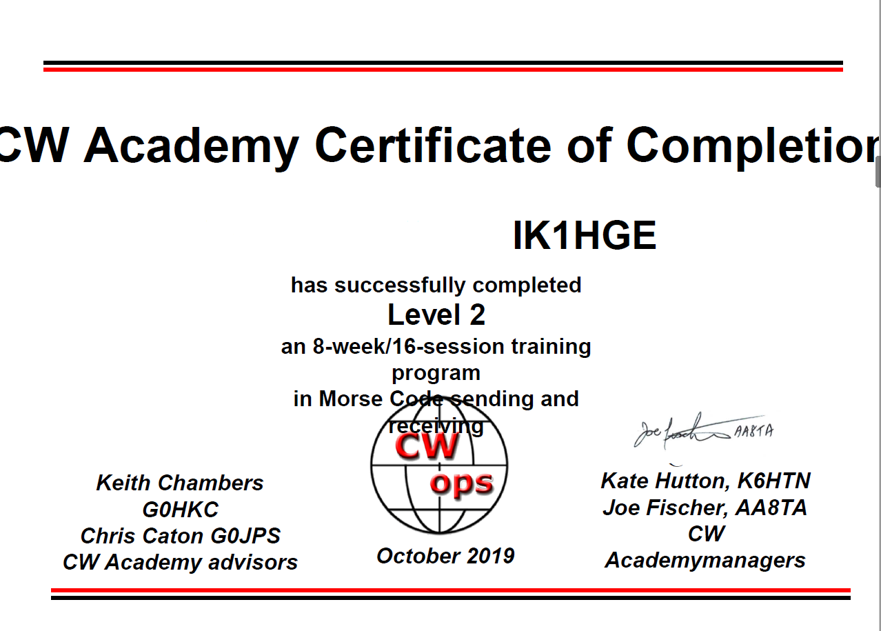 CW Academy certificate level 2